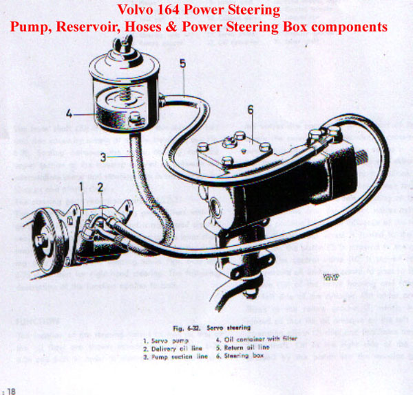 volvo steering box conversion rover p5 club forum rh roverp5 proboards com
